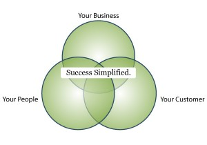 re-thinc--Success Simplified.